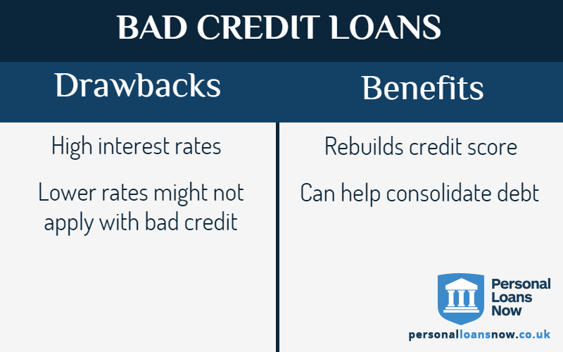 bad credit personal loans - personal loans now