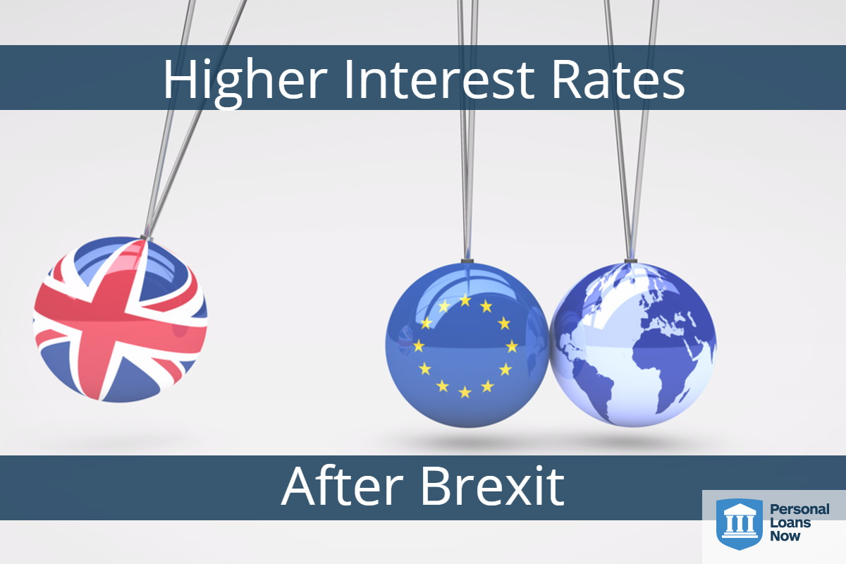 UK interest Rates - Personal Loans Now