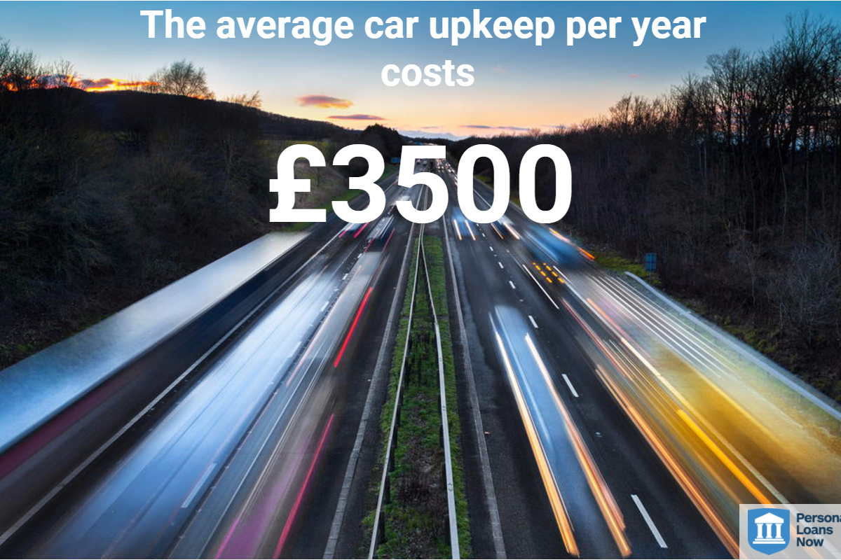 car costs - personal loans now