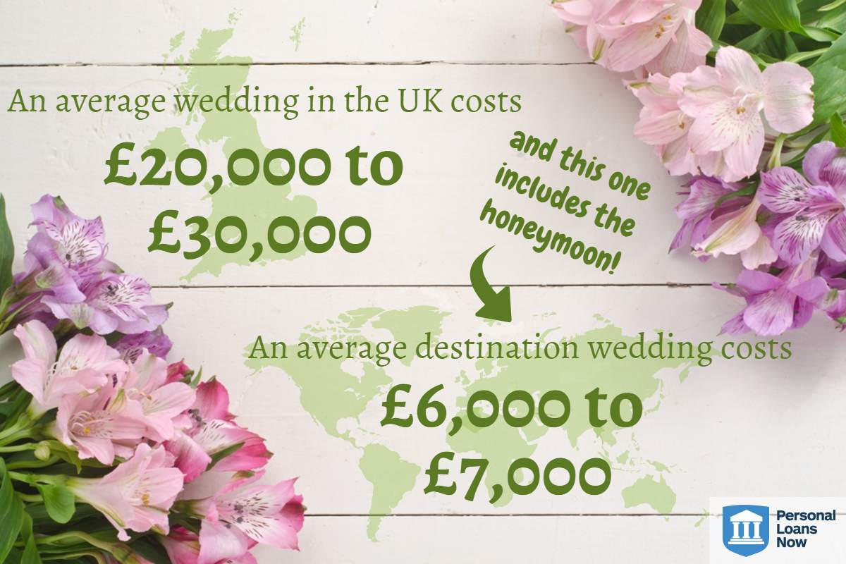 Find cheaper wedding venues with Personal Loans Now