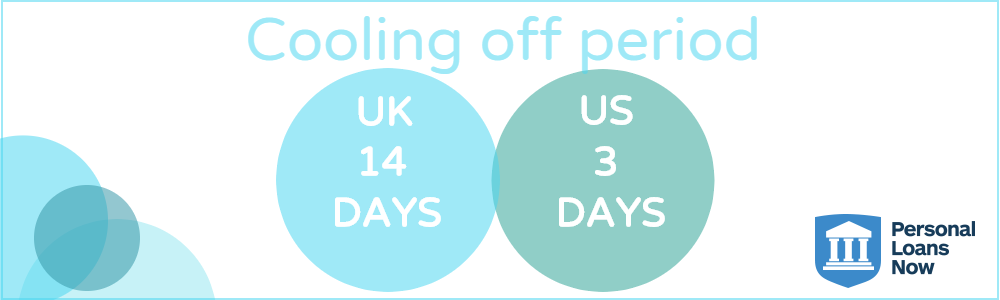 Personal loans now - UK and US Personal Loans