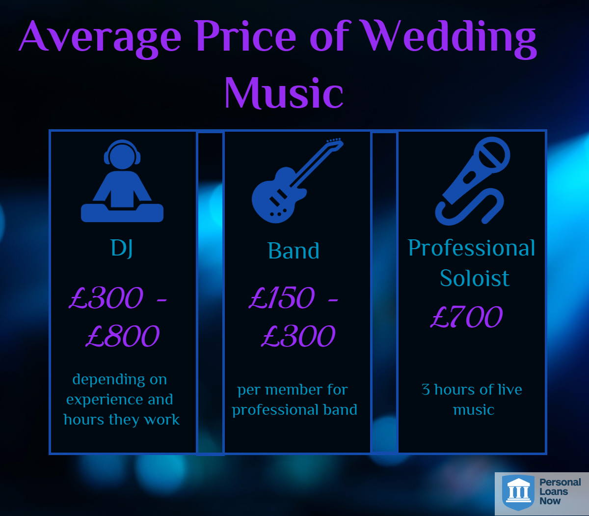 wedding music - Personal Loans Now