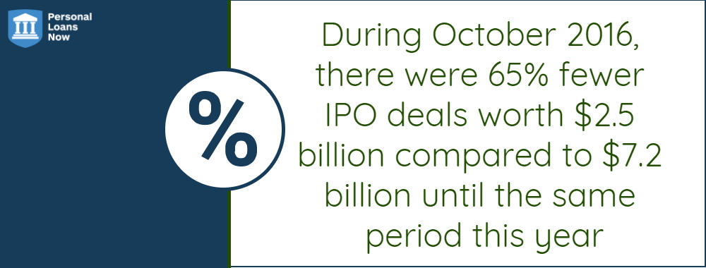 what is an ipo - personal loans now