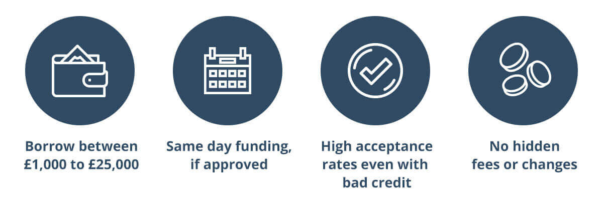 Alternatives to Unsecured Instalment Loans for Poor Credit